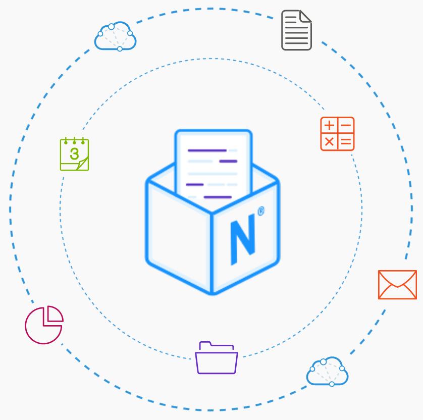 Eenvoudig te koppelen (API)